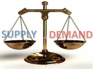supply-demand-scales