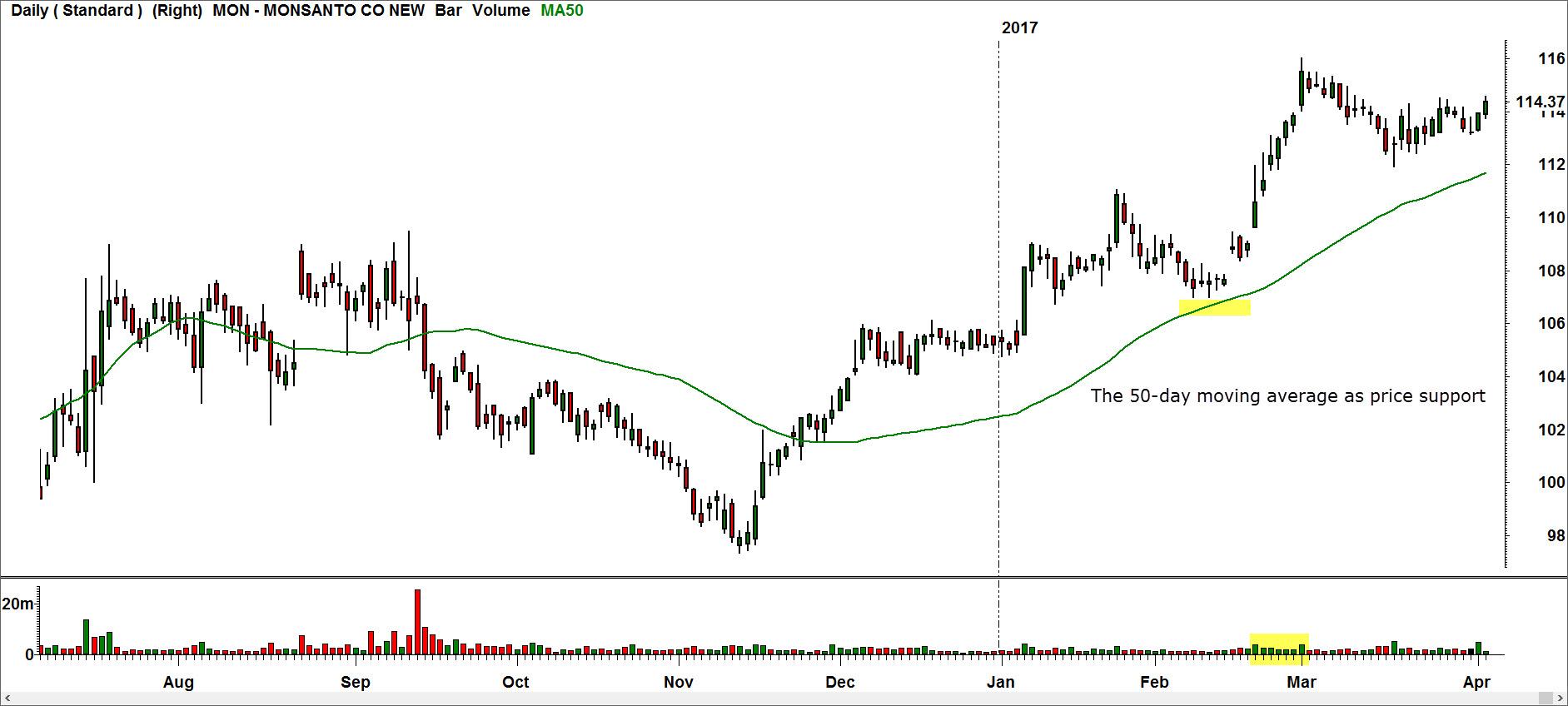 Chart Courtesy RealTickAi??