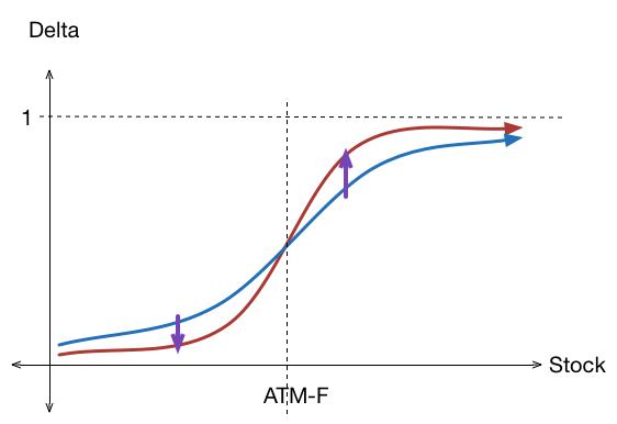 delta-graph-7-29-16